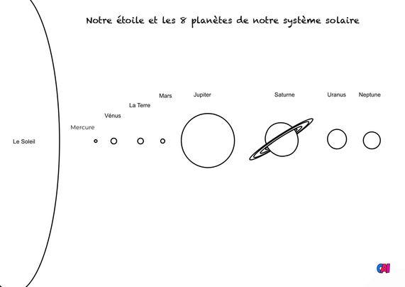 Coloriage d'Astronomie - Le système solaire